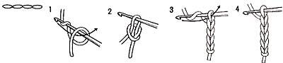 comment-lire-un-diagramme-au-crochet