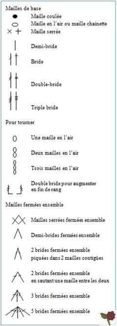 legende-symboles-diagramme-crochet-1