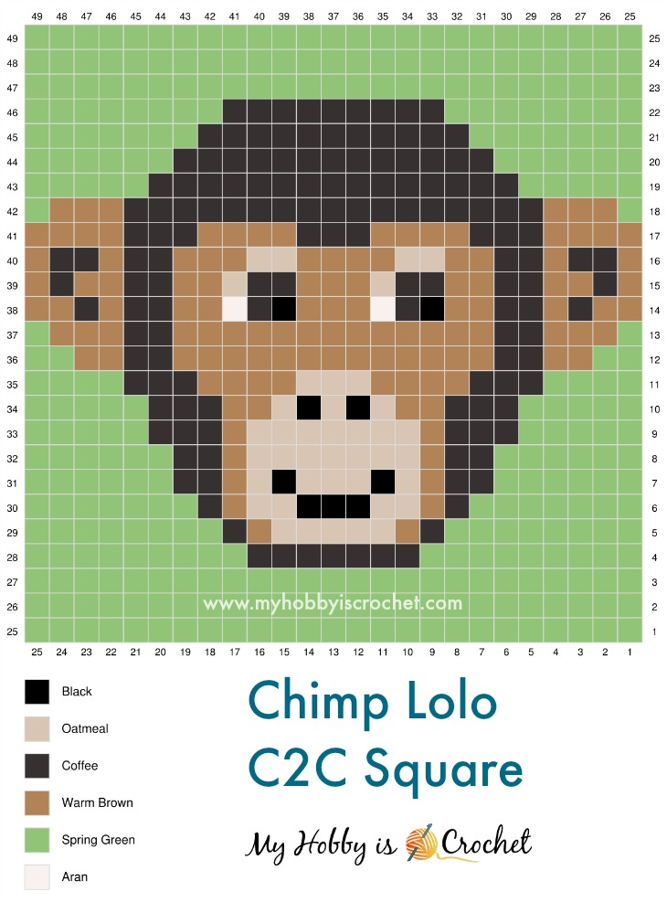 chimp+graph+c2c